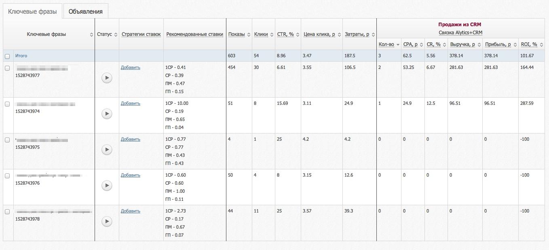 Alytics-stats2